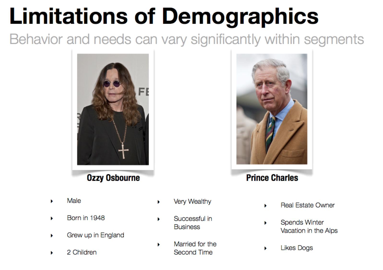 Limitation-of-Demographics